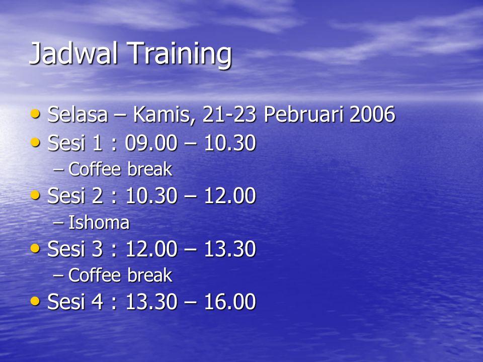 Jadwal Training Selasa – Kamis, 21-23 Pebruari 2006 Selasa – Kamis, 21-23 Pebruari 2006 Sesi 1 : 09.00 – 10.30 Sesi 1 : 09.00 – 10.30 –Coffee break Sesi 2 : 10.30 – 12.00 Sesi 2 : 10.30 – 12.00 –Ishoma Sesi 3 : 12.00 – 13.30 Sesi 3 : 12.00 – 13.30 –Coffee break Sesi 4 : 13.30 – 16.00 Sesi 4 : 13.30 – 16.00