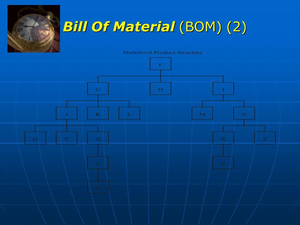 Bill Of Material (BOM) (2)