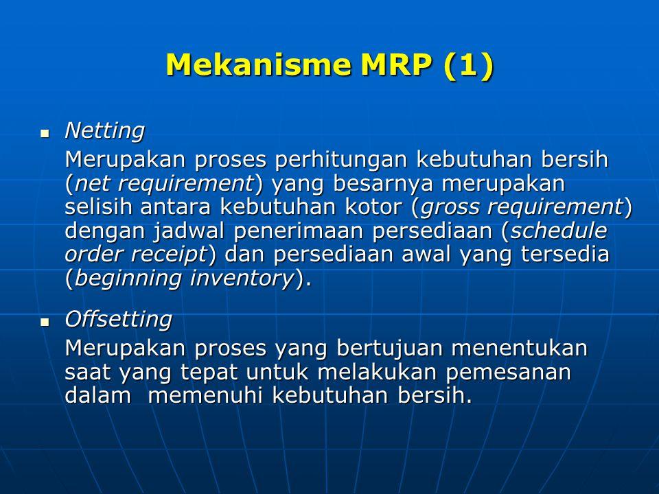 Mekanisme MRP (1) Netting Netting Merupakan proses perhitungan kebutuhan bersih (net requirement) yang besarnya merupakan selisih antara kebutuhan kot
