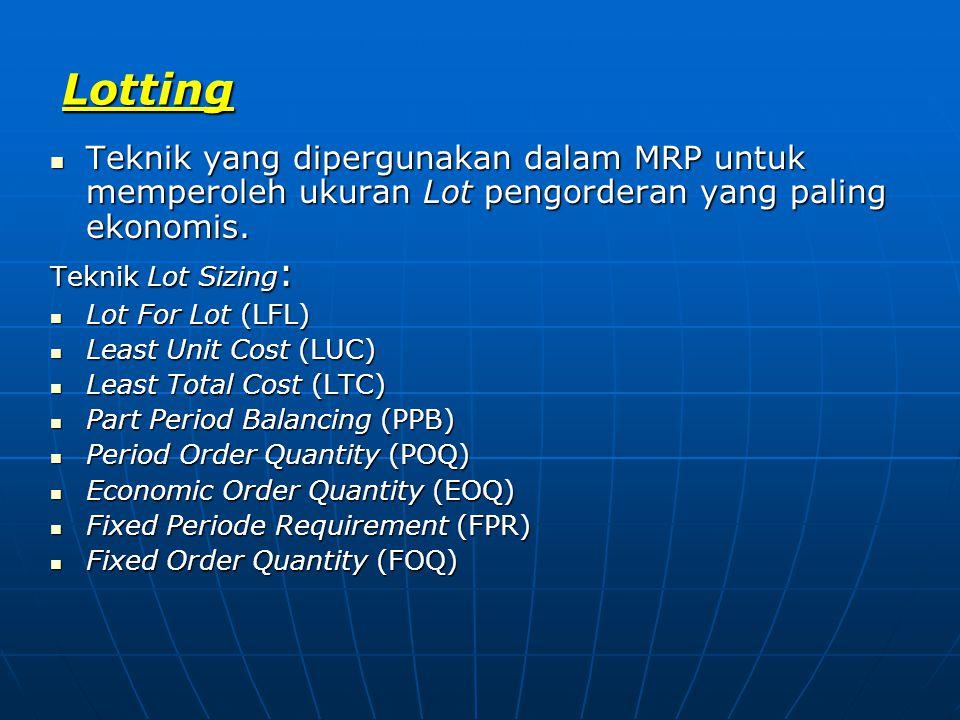 Lotting Teknik yang dipergunakan dalam MRP untuk memperoleh ukuran Lot pengorderan yang paling ekonomis. Teknik yang dipergunakan dalam MRP untuk memp
