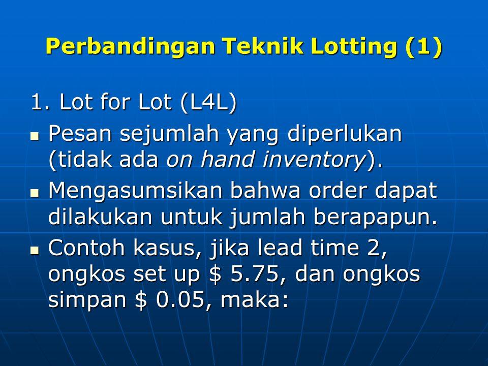 Perbandingan Teknik Lotting (1) 1. Lot for Lot (L4L) Pesan sejumlah yang diperlukan (tidak ada on hand inventory). Pesan sejumlah yang diperlukan (tid