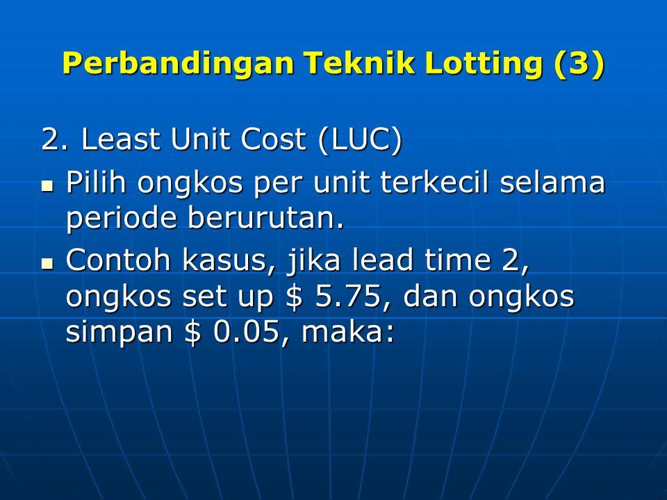 Perbandingan Teknik Lotting (3) 2. Least Unit Cost (LUC) Pilih ongkos per unit terkecil selama periode berurutan. Pilih ongkos per unit terkecil selam