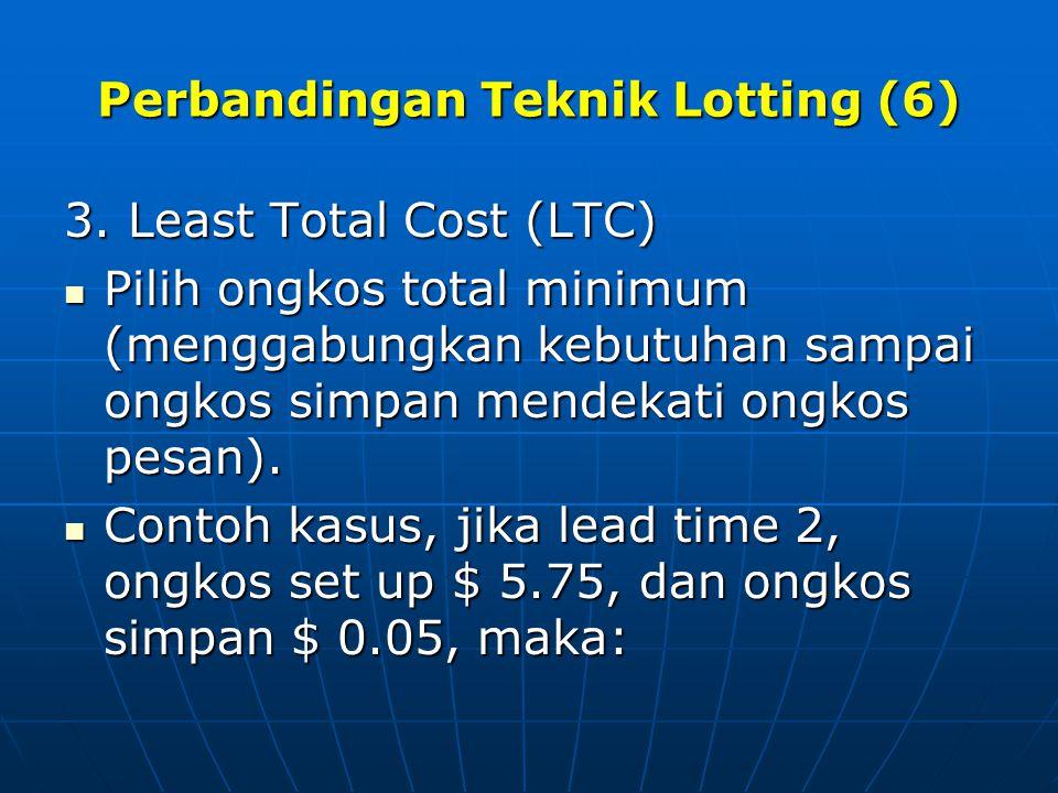 Perbandingan Teknik Lotting (6) 3. Least Total Cost (LTC) Pilih ongkos total minimum (menggabungkan kebutuhan sampai ongkos simpan mendekati ongkos pe