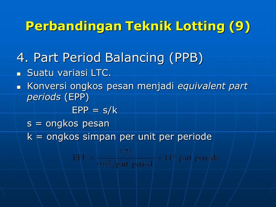 Perbandingan Teknik Lotting (9) 4. Part Period Balancing (PPB) Suatu variasi LTC. Suatu variasi LTC. Konversi ongkos pesan menjadi equivalent part per