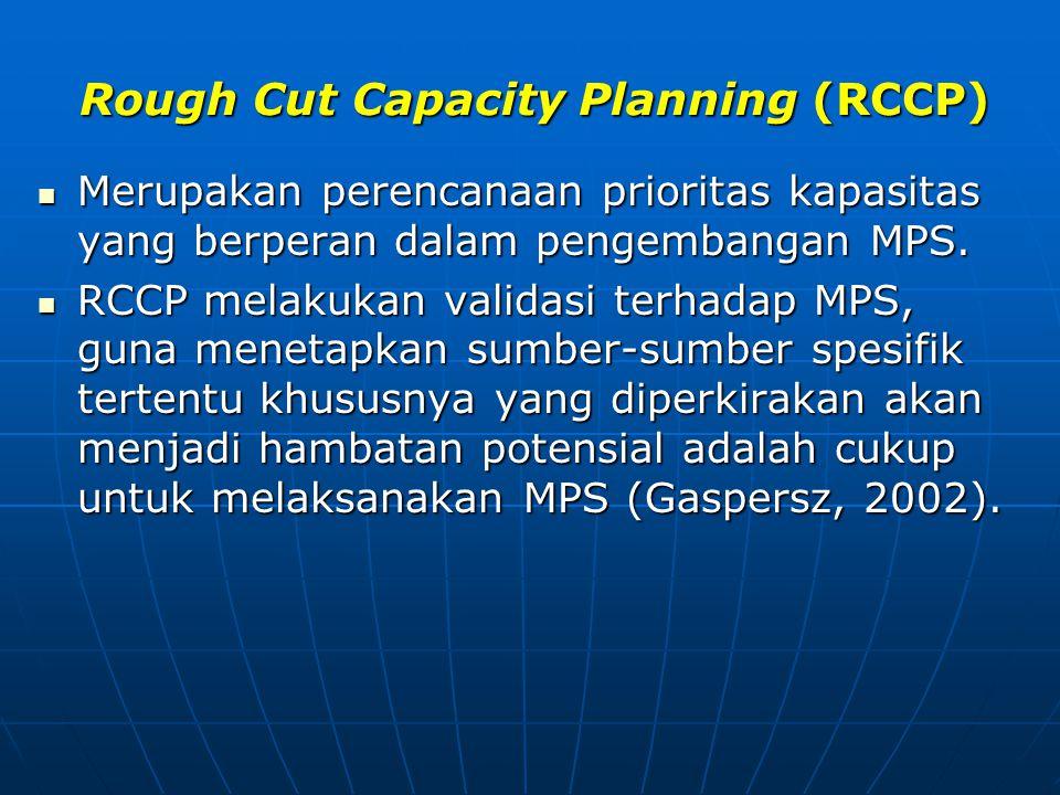 Merupakan perencanaan prioritas kapasitas yang berperan dalam pengembangan MPS. Merupakan perencanaan prioritas kapasitas yang berperan dalam pengemba