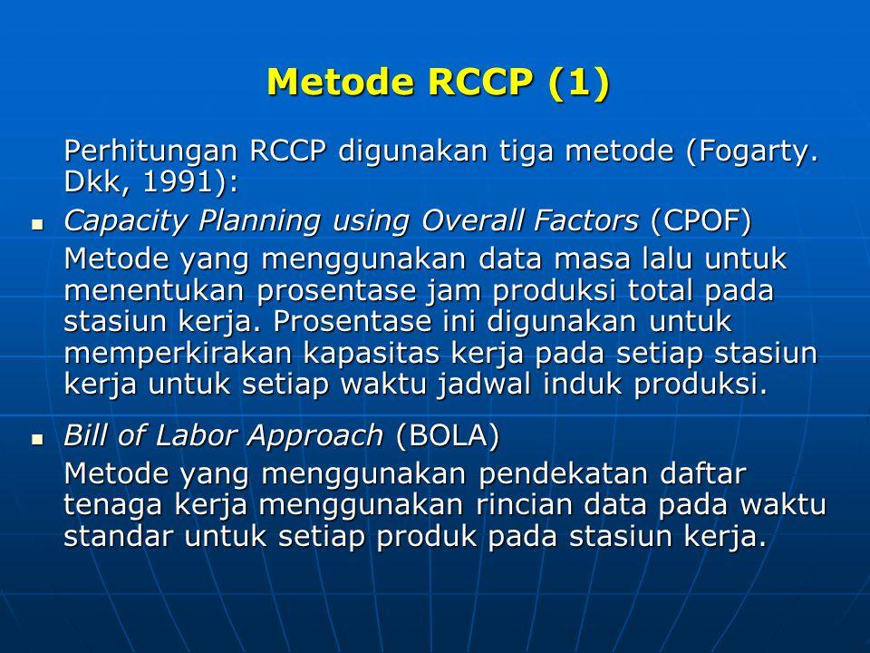 Perhitungan RCCP digunakan tiga metode (Fogarty. Dkk, 1991): Capacity Planning using Overall Factors (CPOF) Capacity Planning using Overall Factors (C