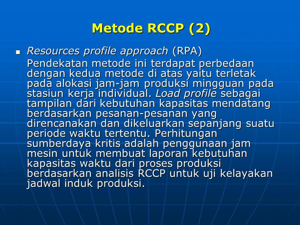Resources profile approach (RPA) Resources profile approach (RPA) Pendekatan metode ini terdapat perbedaan dengan kedua metode di atas yaitu terletak