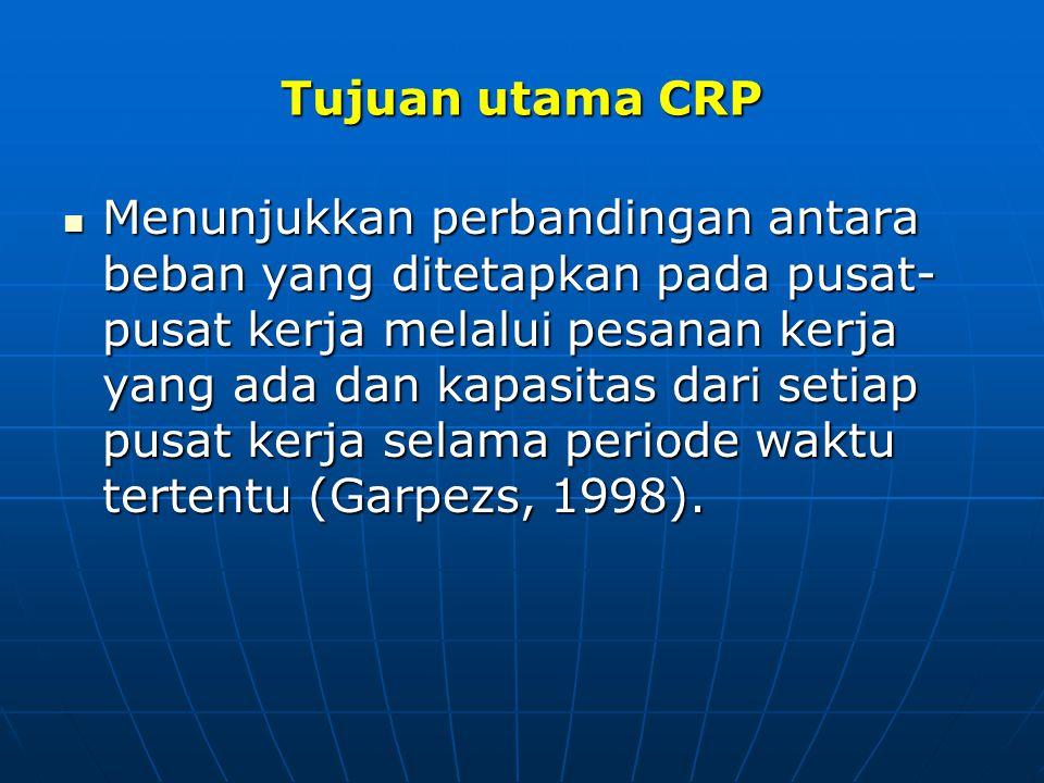 Tujuan utama CRP Menunjukkan perbandingan antara beban yang ditetapkan pada pusat- pusat kerja melalui pesanan kerja yang ada dan kapasitas dari setia