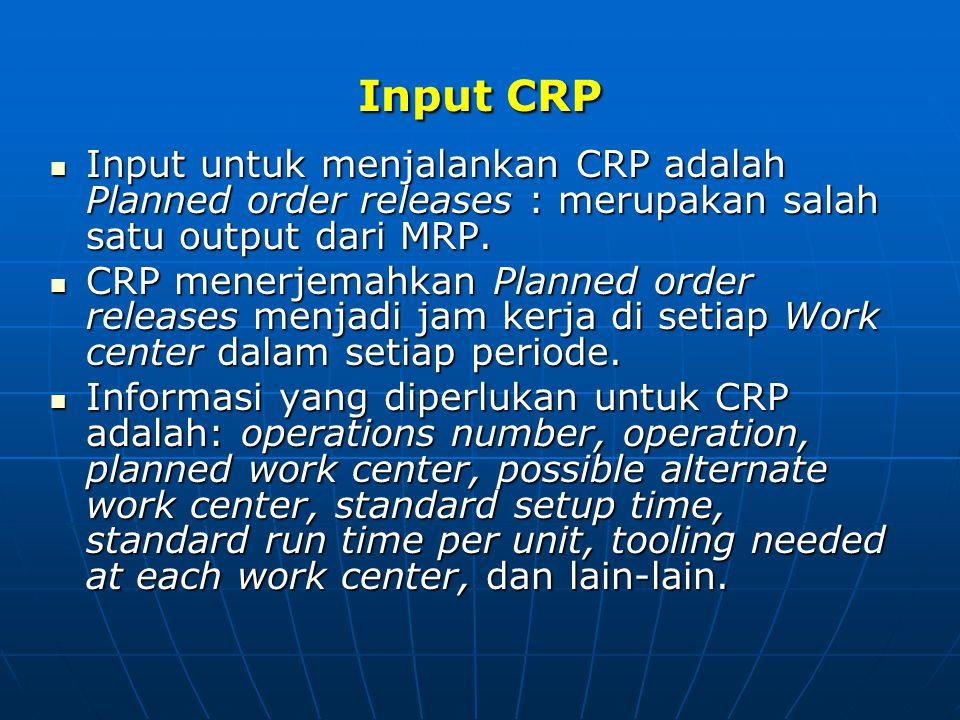 Input CRP Input untuk menjalankan CRP adalah Planned order releases : merupakan salah satu output dari MRP. Input untuk menjalankan CRP adalah Planned