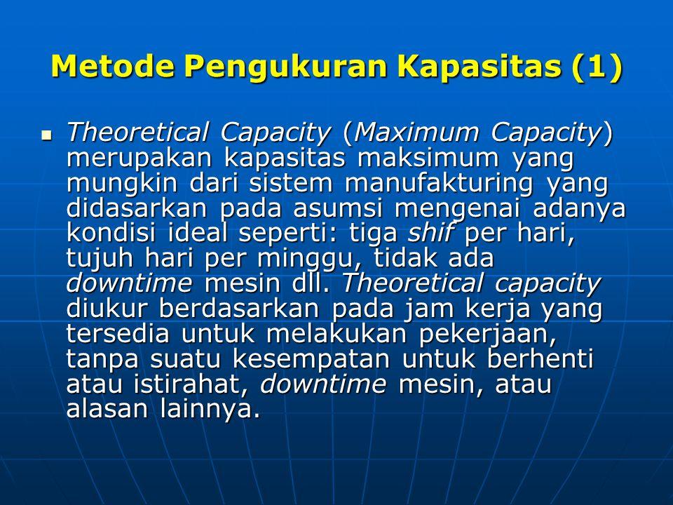 Metode Pengukuran Kapasitas (1) Theoretical Capacity (Maximum Capacity) merupakan kapasitas maksimum yang mungkin dari sistem manufakturing yang didas