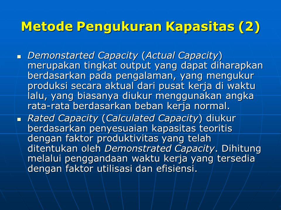 Metode Pengukuran Kapasitas (2) Demonstarted Capacity (Actual Capacity) merupakan tingkat output yang dapat diharapkan berdasarkan pada pengalaman, ya