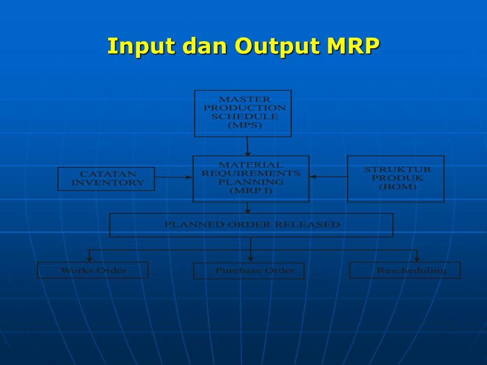 Input dan Output MRP
