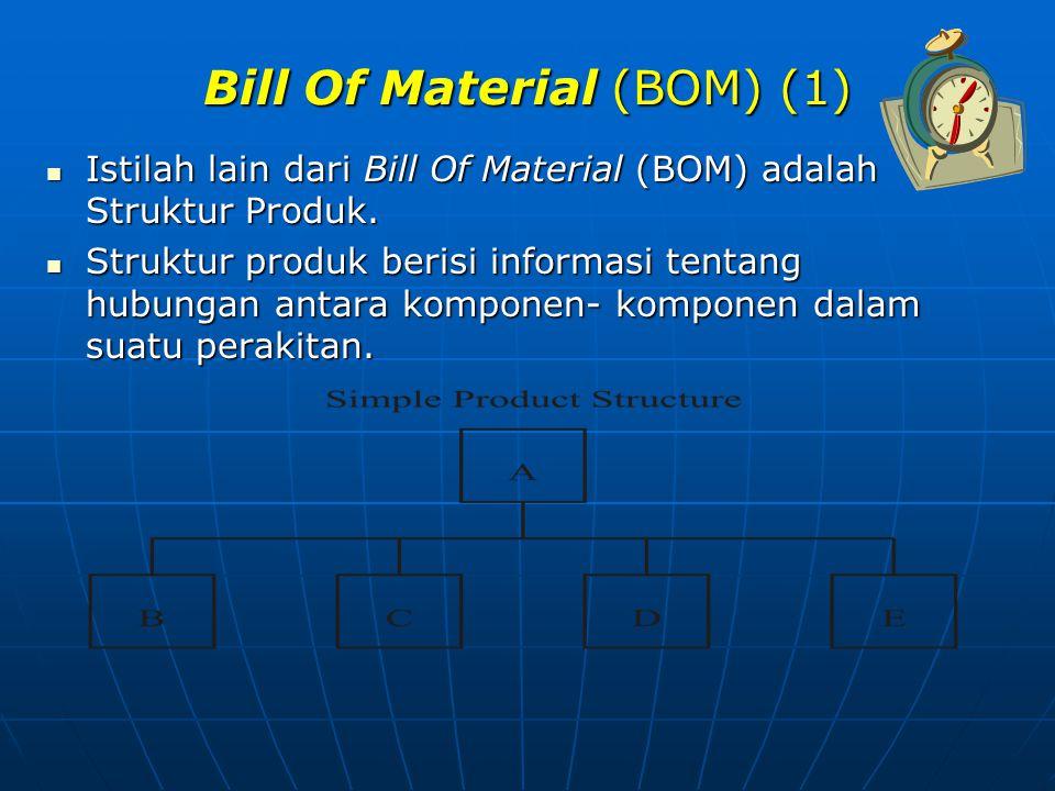 Bill Of Material (BOM) (1) Istilah lain dari Bill Of Material (BOM) adalah Struktur Produk. Istilah lain dari Bill Of Material (BOM) adalah Struktur P