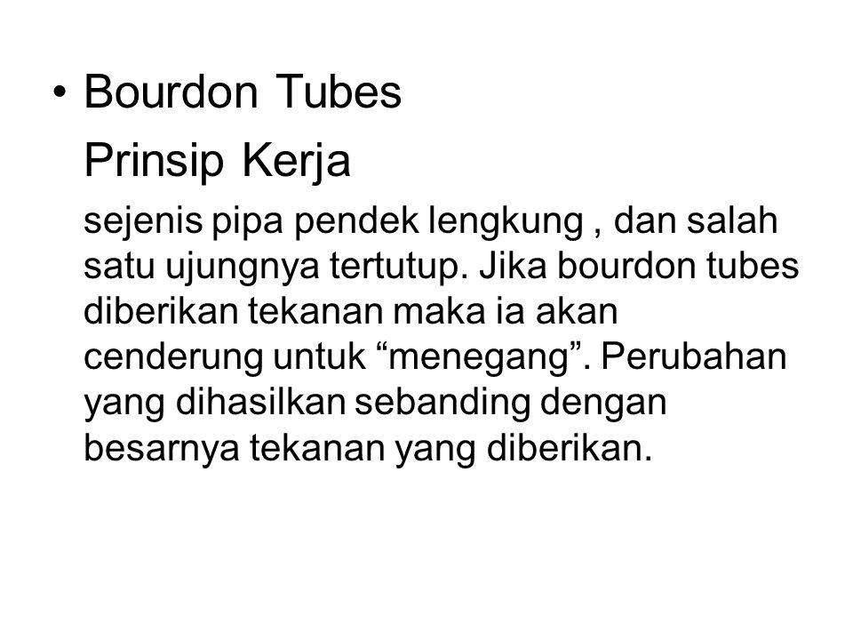 Bourdon Tubes Prinsip Kerja sejenis pipa pendek lengkung, dan salah satu ujungnya tertutup.