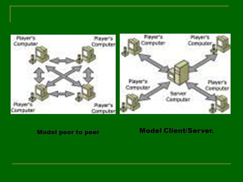 Fasilitas Jaringan Beberapa fasilitas dalam jaringan komputer yang dapat digunakan, antara lain sharing, mapping, internet (browsing dan surat elektronik).