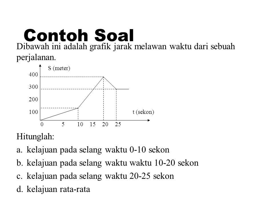 Contoh Soal Dibawah ini adalah grafik jarak melawan waktu dari sebuah perjalanan. Hitunglah: a.kelajuan pada selang waktu 0-10 sekon b.kelajuan pada s