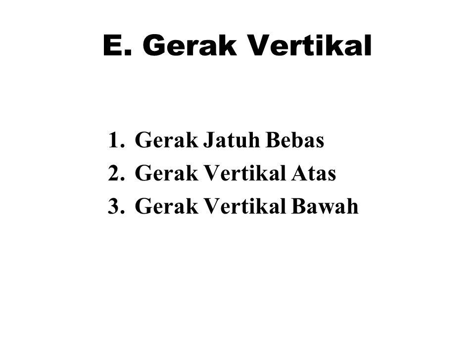 E. Gerak Vertikal 1.Gerak Jatuh Bebas 2.Gerak Vertikal Atas 3.Gerak Vertikal Bawah