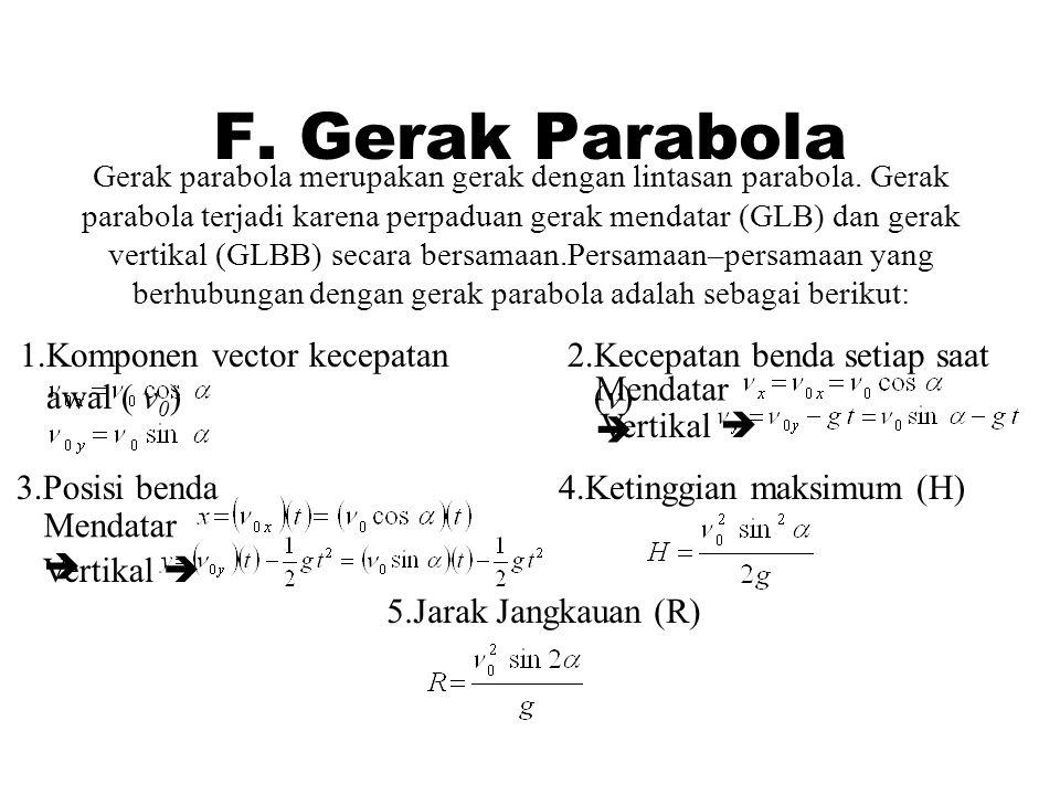 F. Gerak Parabola Gerak parabola merupakan gerak dengan lintasan parabola. Gerak parabola terjadi karena perpaduan gerak mendatar (GLB) dan gerak vert