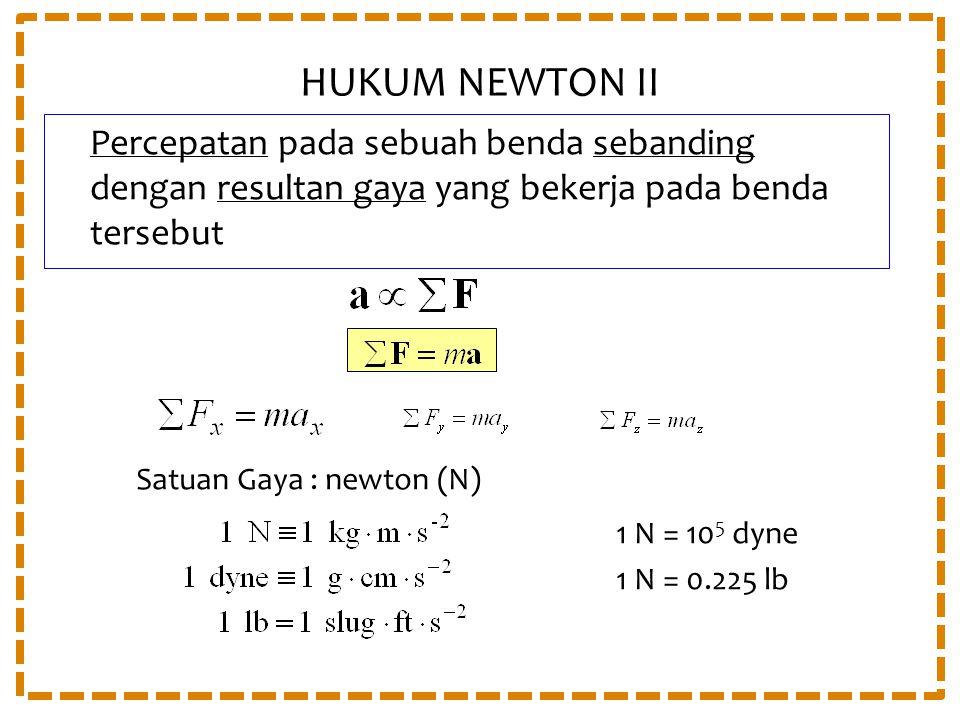 HUKUM NEWTON II Percepatan pada sebuah benda sebanding dengan resultan gaya yang bekerja pada benda tersebut Satuan Gaya : newton (N) 1 N = 10 5 dyne 1 N = 0.225 lb