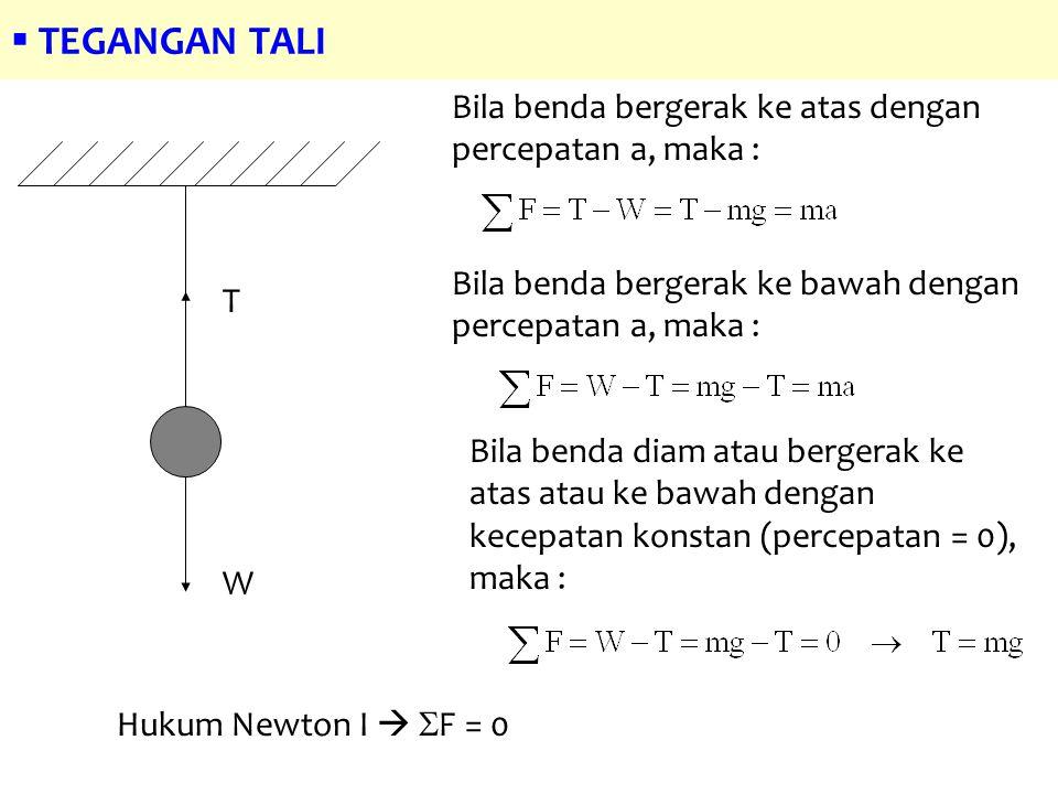  TEGANGAN TALI T W Bila benda bergerak ke atas dengan percepatan a, maka : Bila benda bergerak ke bawah dengan percepatan a, maka : Bila benda diam a