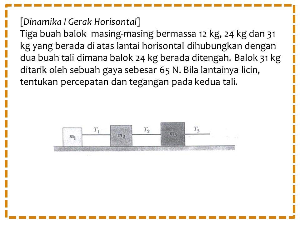 [Dinamika I Gerak Horisontal] Tiga buah balok masing-masing bermassa 12 kg, 24 kg dan 31 kg yang berada di atas lantai horisontal dihubungkan dengan dua buah tali dimana balok 24 kg berada ditengah.