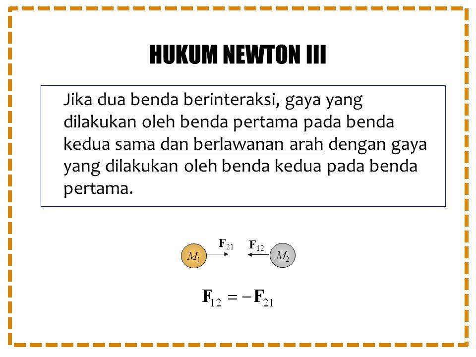 HUKUM NEWTON III Jika dua benda berinteraksi, gaya yang dilakukan oleh benda pertama pada benda kedua sama dan berlawanan arah dengan gaya yang dilaku