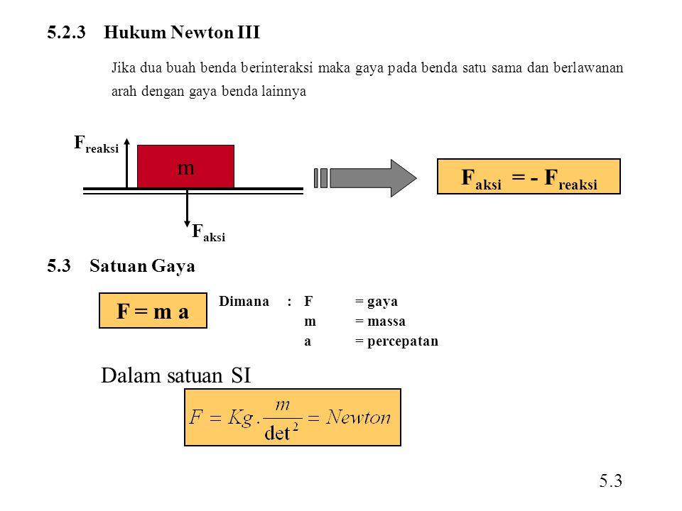 5.2.3 Hukum Newton III Jika dua buah benda berinteraksi maka gaya pada benda satu sama dan berlawanan arah dengan gaya benda lainnya F aksi = - F reaksi 5.3 Satuan Gaya Dimana:F = gaya m = massa a= percepatan F = m a Dalam satuan SI m F reaksi F aksi 5.3