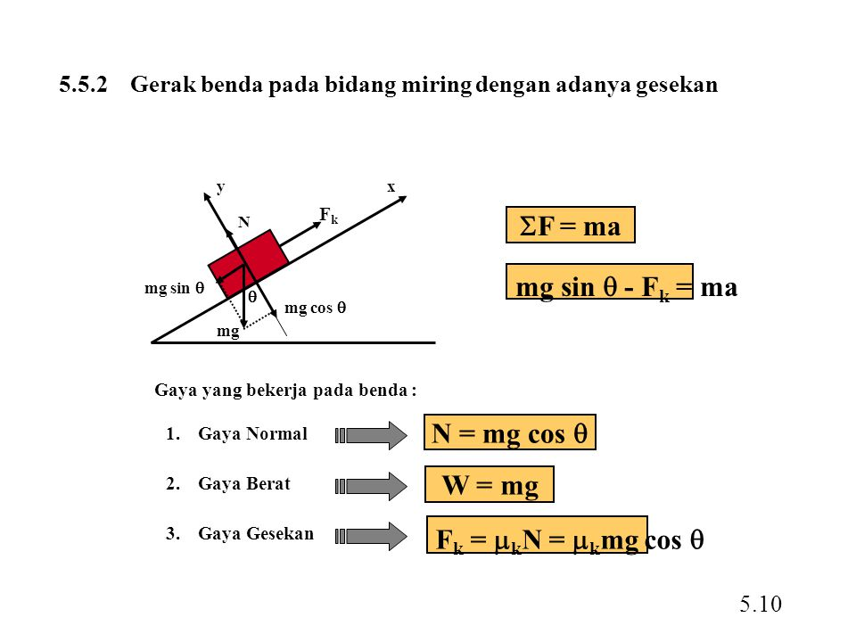5.5.2 Gerak benda pada bidang miring dengan adanya gesekan N yx  mg sin  mg cos  mg FkFk Gaya yang bekerja pada benda: 1.Gaya Normal 2.Gaya Berat 3