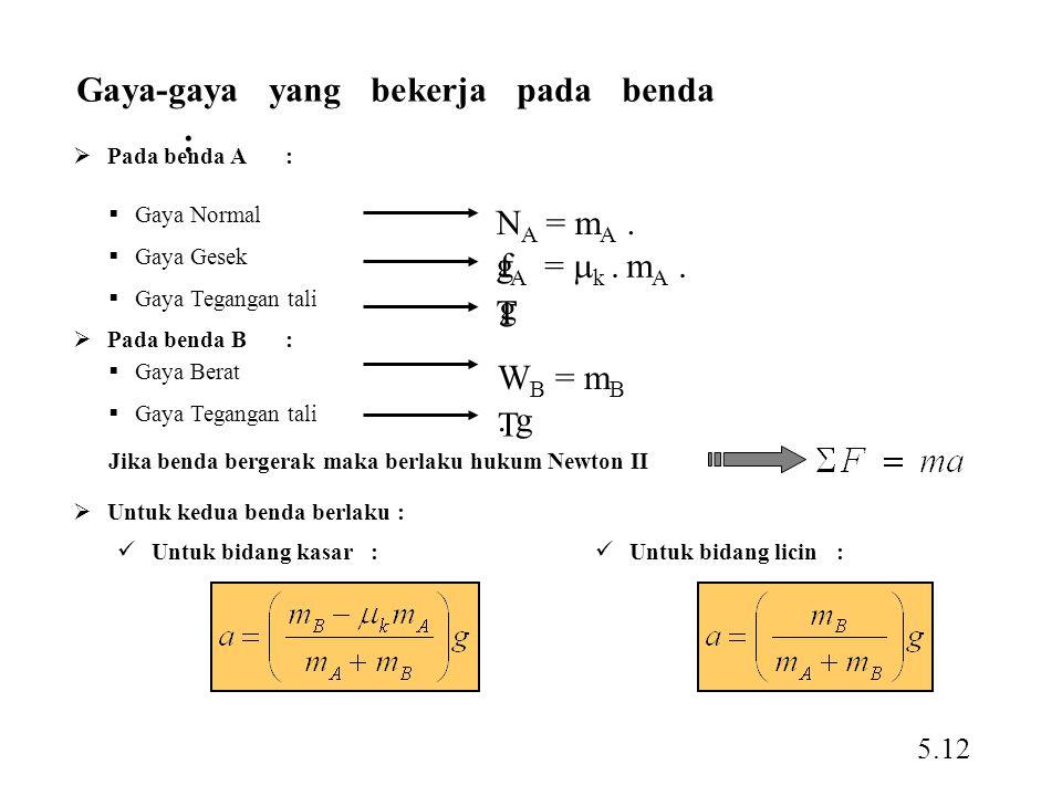 5.12 Gaya-gaya yang bekerja pada benda :  Pada benda A:  Gaya Normal  Gaya Gesek  Gaya Tegangan tali N A = m A. g f A =  k. m A. g T  Pada benda