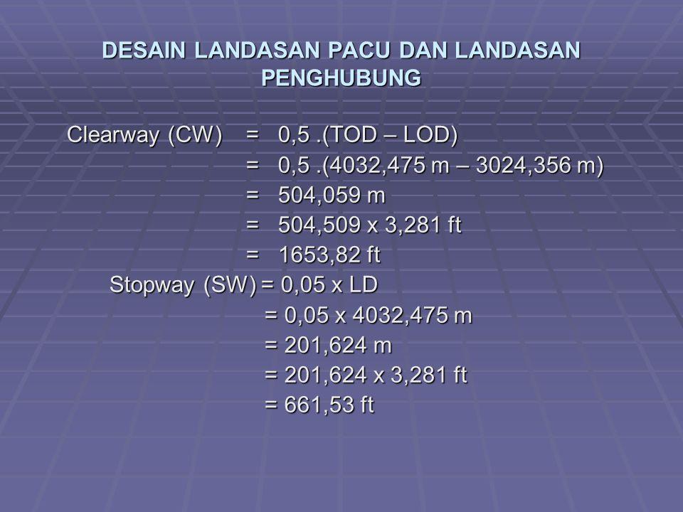 DESAIN LANDASAN PACU DAN LANDASAN PENGHUBUNG Clearway (CW)= 0,5.(TOD – LOD) = 0,5.(4032,475 m – 3024,356 m) = 504,059 m = 504,509 x 3,281 ft = 1653,82 ft Stopway (SW) = 0,05 x LD = 0,05 x 4032,475 m = 0,05 x 4032,475 m = 201,624 m = 201,624 m = 201,624 x 3,281 ft = 201,624 x 3,281 ft = 661,53 ft = 661,53 ft