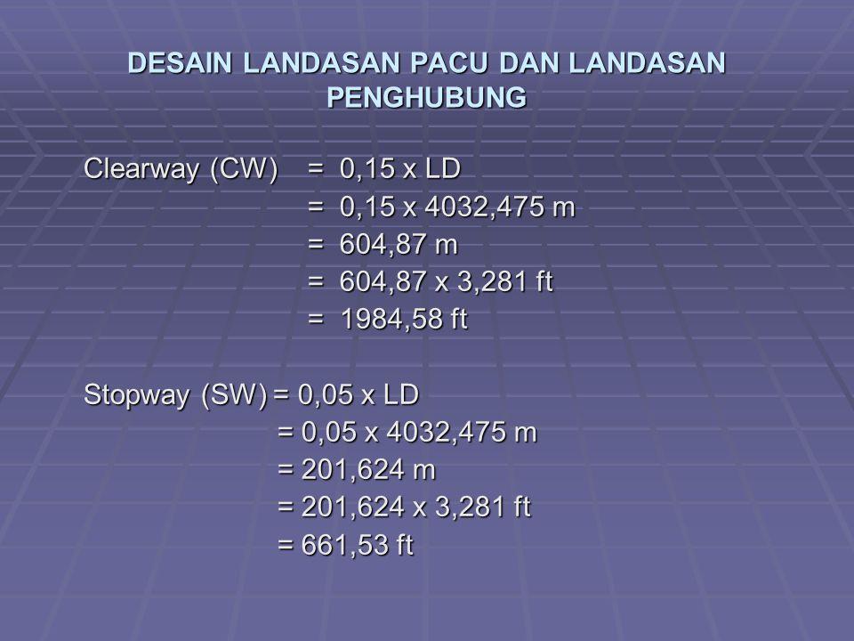DESAIN LANDASAN PACU DAN LANDASAN PENGHUBUNG Clearway (CW)= 0,15 x LD = 0,15 x 4032,475 m = 604,87 m = 604,87 x 3,281 ft = 1984,58 ft Stopway (SW) = 0,05 x LD = 0,05 x 4032,475 m = 0,05 x 4032,475 m = 201,624 m = 201,624 m = 201,624 x 3,281 ft = 201,624 x 3,281 ft = 661,53 ft = 661,53 ft