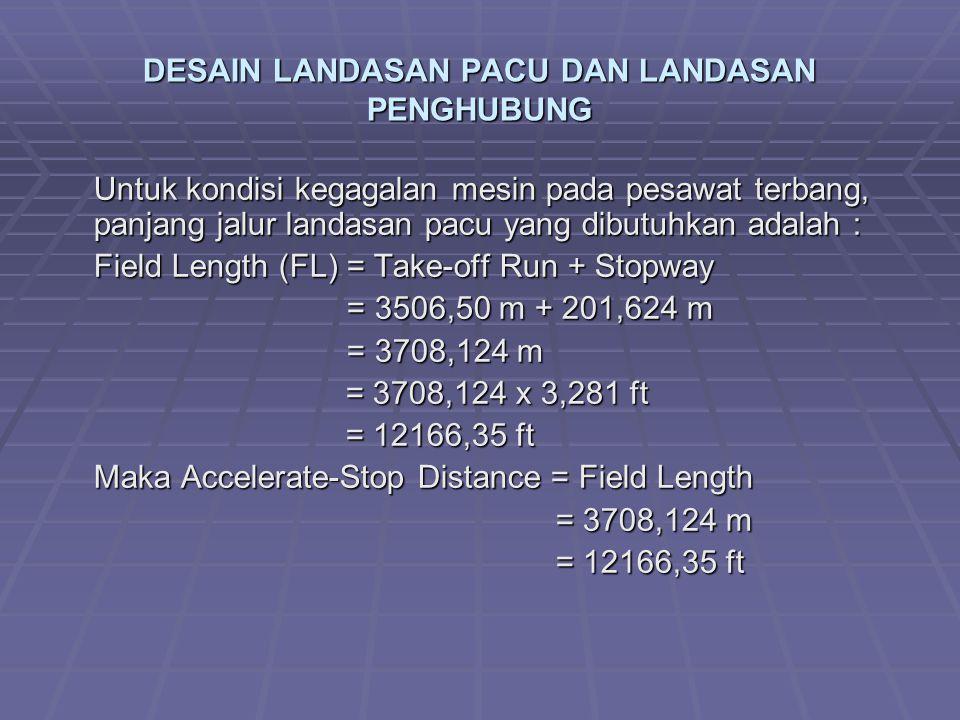 DESAIN LANDASAN PACU DAN LANDASAN PENGHUBUNG Untuk kondisi kegagalan mesin pada pesawat terbang, panjang jalur landasan pacu yang dibutuhkan adalah : Field Length (FL) = Take-off Run + Stopway = 3506,50 m + 201,624 m = 3506,50 m + 201,624 m = 3708,124 m = 3708,124 m = 3708,124 x 3,281 ft = 12166,35 ft Maka Accelerate-Stop Distance = Field Length = 3708,124 m = 3708,124 m = 12166,35 ft = 12166,35 ft