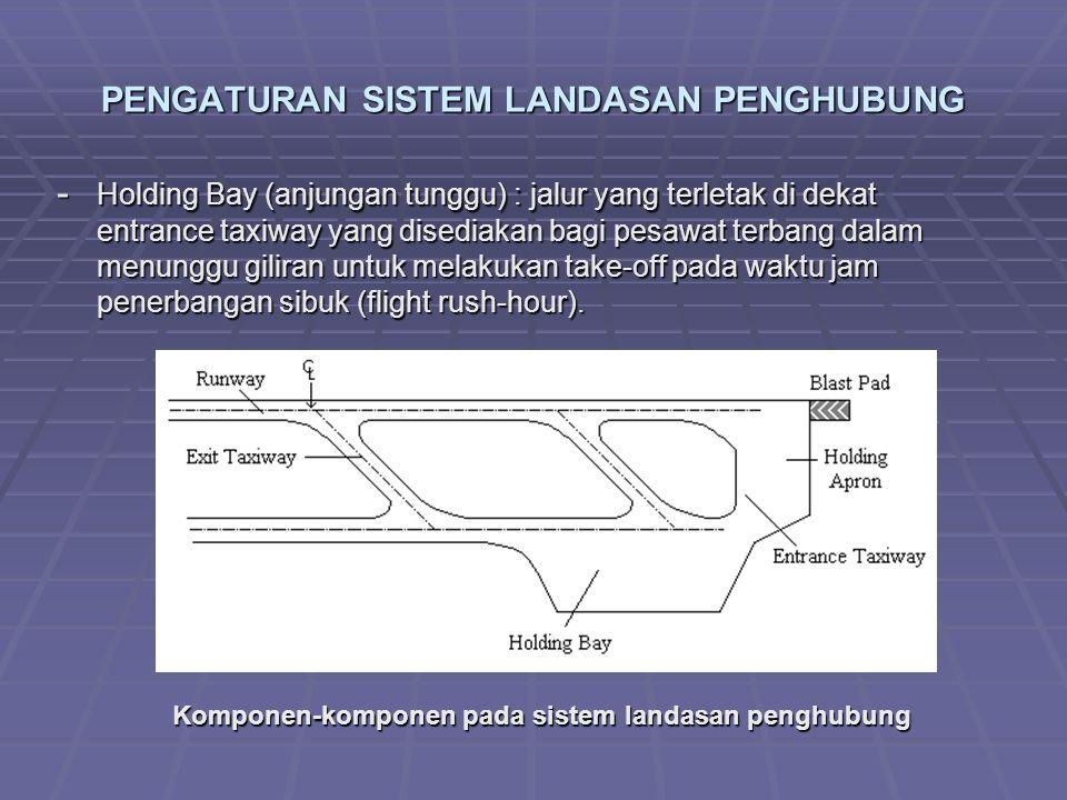 PENGATURAN SISTEM LANDASAN PENGHUBUNG - Holding Bay (anjungan tunggu) : jalur yang terletak di dekat entrance taxiway yang disediakan bagi pesawat ter