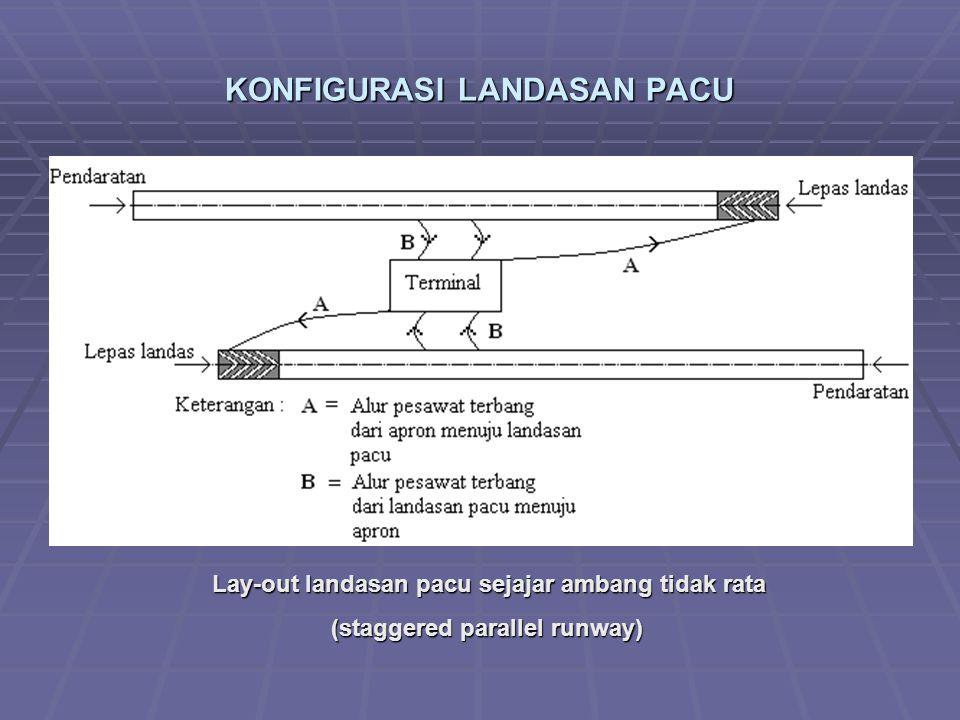 KONFIGURASI LANDASAN PACU Lay-out landasan pacu sejajar ambang tidak rata Lay-out landasan pacu sejajar ambang tidak rata (staggered parallel runway)