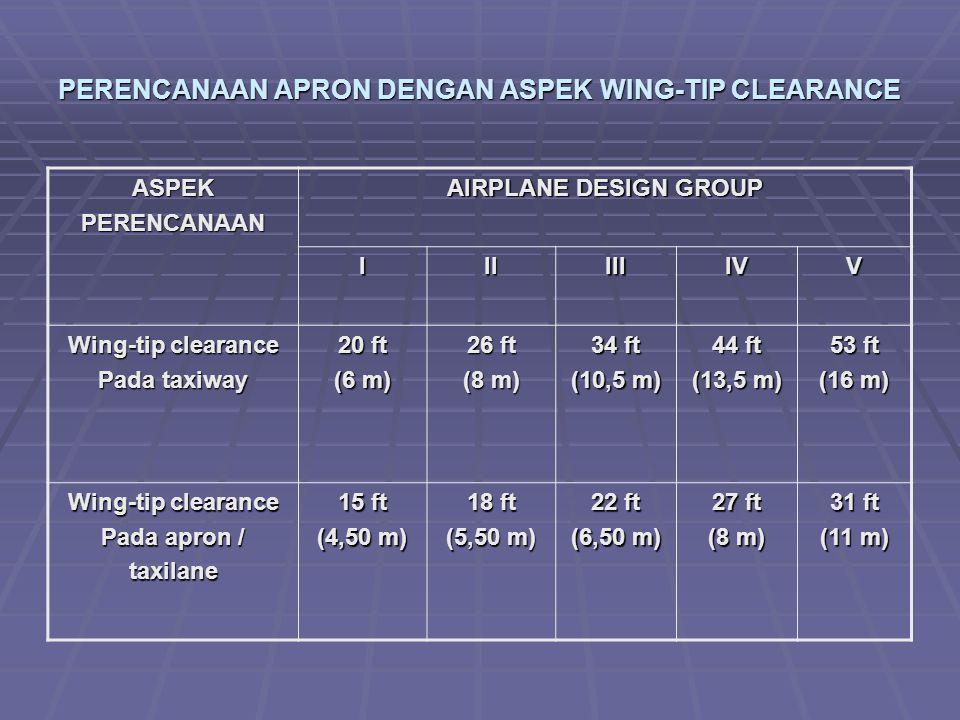 PERENCANAAN APRON DENGAN ASPEK WING-TIP CLEARANCE ASPEKPERENCANAAN AIRPLANE DESIGN GROUP IIIIIIIVV Wing-tip clearance Pada taxiway 20 ft (6 m) 26 ft (8 m) 34 ft (10,5 m) 44 ft (13,5 m) 53 ft (16 m) Wing-tip clearance Pada apron / taxilane 15 ft (4,50 m) 18 ft (5,50 m) 22 ft (6,50 m) 27 ft (8 m) 31 ft (11 m)