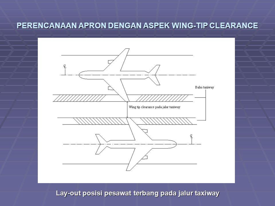 PERENCANAAN APRON DENGAN ASPEK WING-TIP CLEARANCE Lay-out posisi pesawat terbang pada jalur taxiway