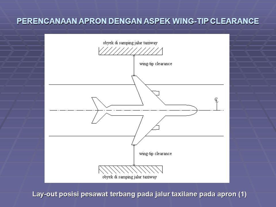 PERENCANAAN APRON DENGAN ASPEK WING-TIP CLEARANCE Lay-out posisi pesawat terbang pada jalur taxilane pada apron (1)