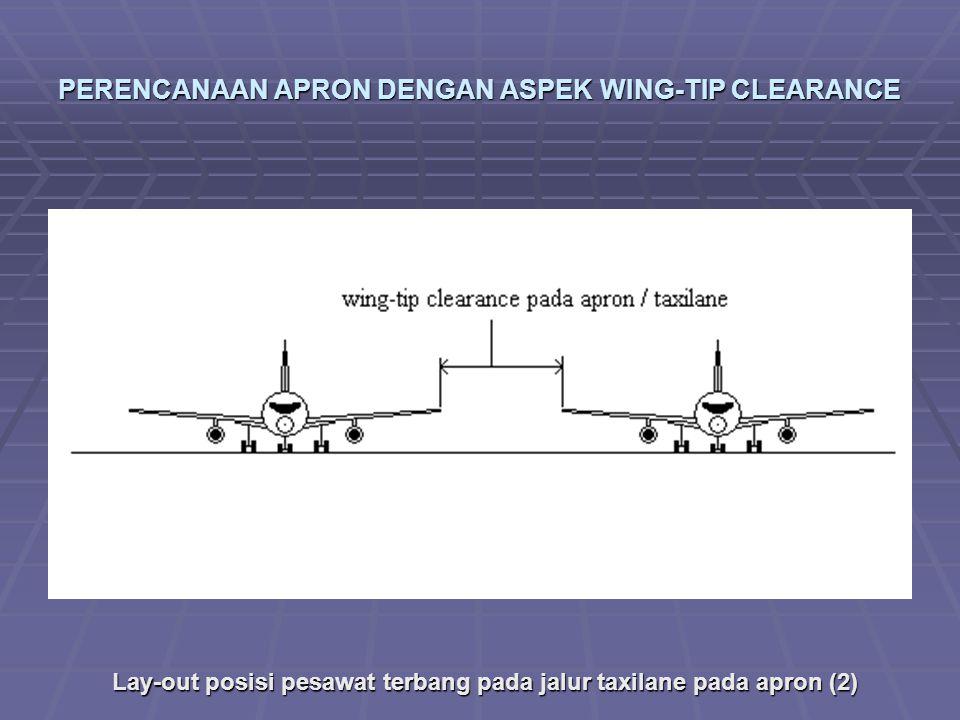PERENCANAAN APRON DENGAN ASPEK WING-TIP CLEARANCE Lay-out posisi pesawat terbang pada jalur taxilane pada apron (2)