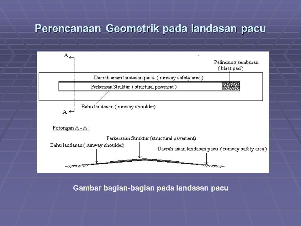 Perencanaan Geometrik pada landasan pacu Gambar bagian-bagian pada landasan pacu