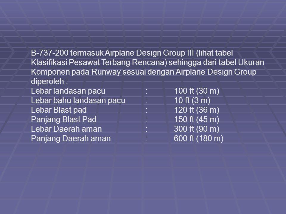 B-737-200 termasuk Airplane Design Group III (lihat tabel Klasifikasi Pesawat Terbang Rencana) sehingga dari tabel Ukuran Komponen pada Runway sesuai dengan Airplane Design Group diperoleh : Lebar landasan pacu:100 ft (30 m) Lebar bahu landasan pacu :10 ft (3 m) Lebar Blast pad:120 ft (36 m) Panjang Blast Pad:150 ft (45 m) Lebar Daerah aman:300 ft (90 m) Panjang Daerah aman:600 ft (180 m)