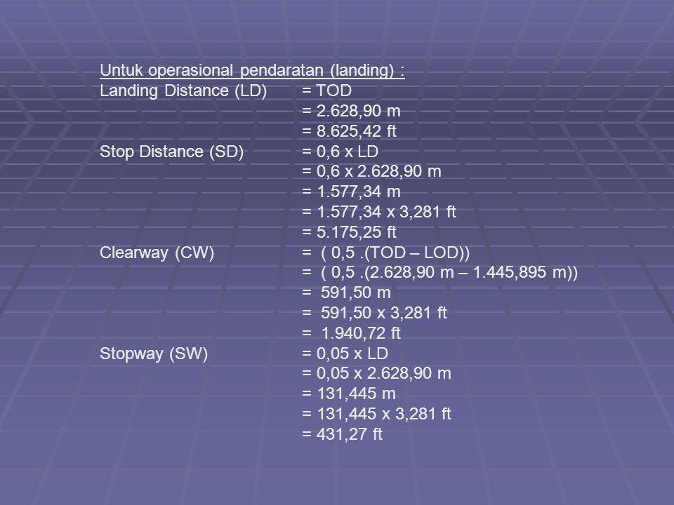 Untuk operasional pendaratan (landing) : Landing Distance (LD) = TOD = 2.628,90 m = 8.625,42 ft Stop Distance (SD) = 0,6 x LD = 0,6 x 2.628,90 m = 1.577,34 m = 1.577,34 x 3,281 ft = 5.175,25 ft Clearway (CW) = ( 0,5.(TOD – LOD)) = ( 0,5.(2.628,90 m – 1.445,895 m)) = 591,50 m = 591,50 x 3,281 ft = 1.940,72 ft Stopway (SW) = 0,05 x LD = 0,05 x 2.628,90 m = 131,445 m = 131,445 x 3,281 ft = 431,27 ft