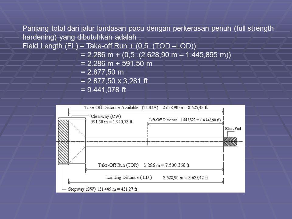 Panjang total dari jalur landasan pacu dengan perkerasan penuh (full strength hardening) yang dibutuhkan adalah : Field Length (FL) = Take-off Run + (0,5.(TOD –LOD)) = 2.286 m + (0,5.(2.628,90 m – 1.445,895 m)) = 2.286 m + 591,50 m = 2.877,50 m = 2.877,50 x 3,281 ft = 9.441,078 ft