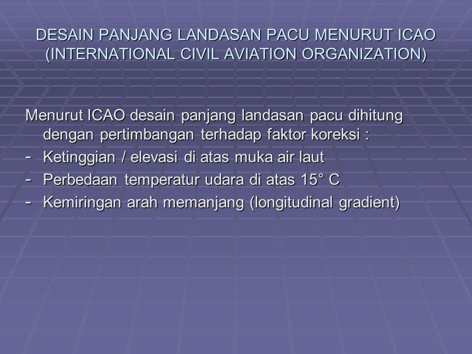 DESAIN PANJANG LANDASAN PACU MENURUT ICAO (INTERNATIONAL CIVIL AVIATION ORGANIZATION) Menurut ICAO desain panjang landasan pacu dihitung dengan pertim