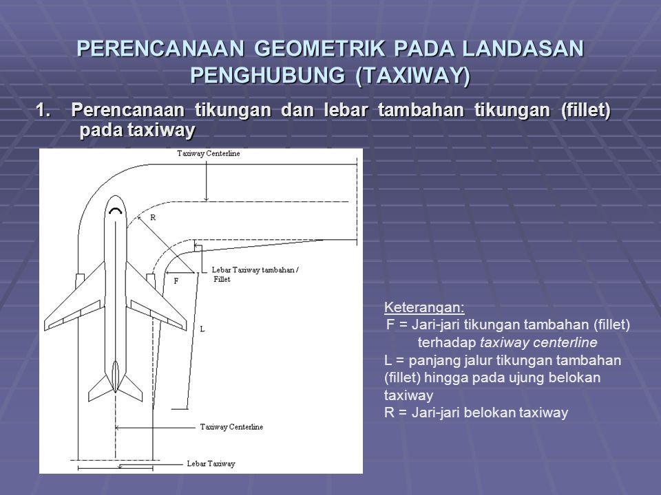 PERENCANAAN GEOMETRIK PADA LANDASAN PENGHUBUNG (TAXIWAY) 1.