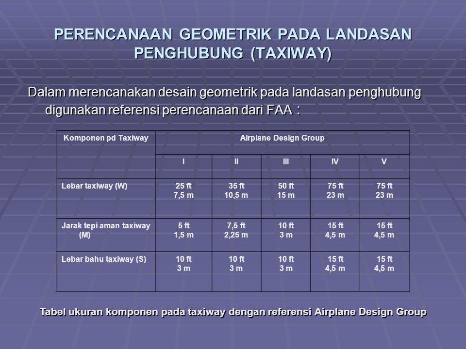 PERENCANAAN GEOMETRIK PADA LANDASAN PENGHUBUNG (TAXIWAY) Dalam merencanakan desain geometrik pada landasan penghubung digunakan referensi perencanaan dari FAA : Komponen pd TaxiwayAirplane Design Group IIIIIIIVV Lebar taxiway (W)25 ft 7,5 m 35 ft 10,5 m 50 ft 15 m 75 ft 23 m 75 ft 23 m Jarak tepi aman taxiway (M) 5 ft 1,5 m 7,5 ft 2,25 m 10 ft 3 m 15 ft 4,5 m 15 ft 4,5 m Lebar bahu taxiway (S)10 ft 3 m 10 ft 3 m 10 ft 3 m 15 ft 4,5 m 15 ft 4,5 m Tabel ukuran komponen pada taxiway dengan referensi Airplane Design Group