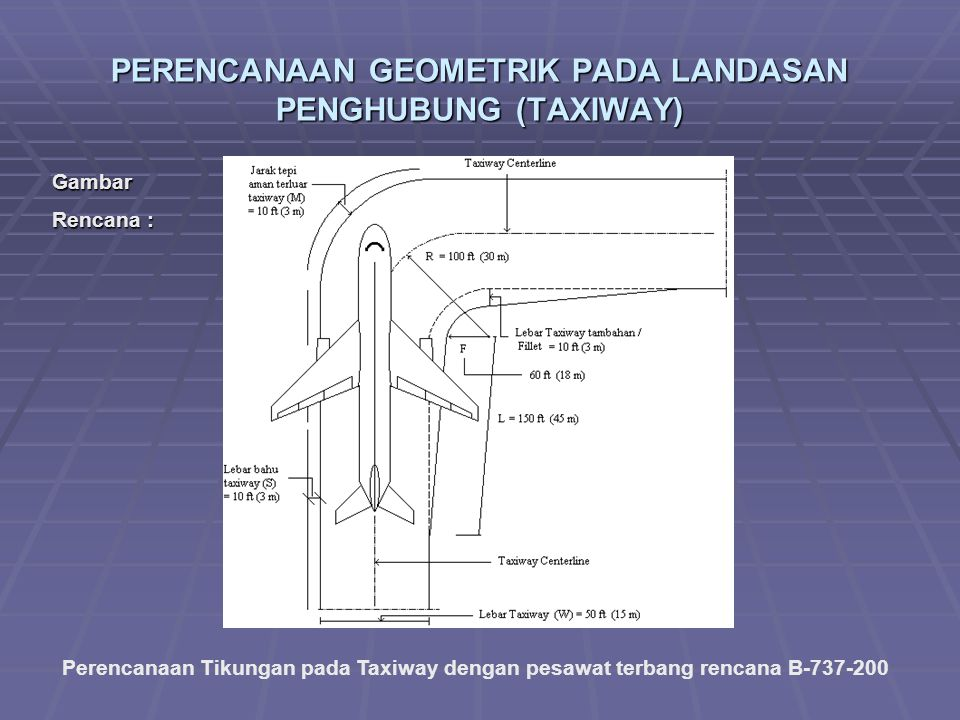 PERENCANAAN GEOMETRIK PADA LANDASAN PENGHUBUNG (TAXIWAY) Perencanaan Tikungan pada Taxiway dengan pesawat terbang rencana B-737-200 Gambar Gambar Rencana : Rencana :
