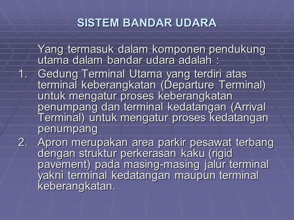 SISTEM BANDAR UDARA Yang termasuk dalam komponen pendukung utama dalam bandar udara adalah : 1.Gedung Terminal Utama yang terdiri atas terminal kebera