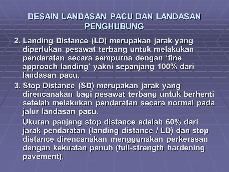 DESAIN LANDASAN PACU DAN LANDASAN PENGHUBUNG 2. Landing Distance (LD) merupakan jarak yang diperlukan pesawat terbang untuk melakukan pendaratan secar