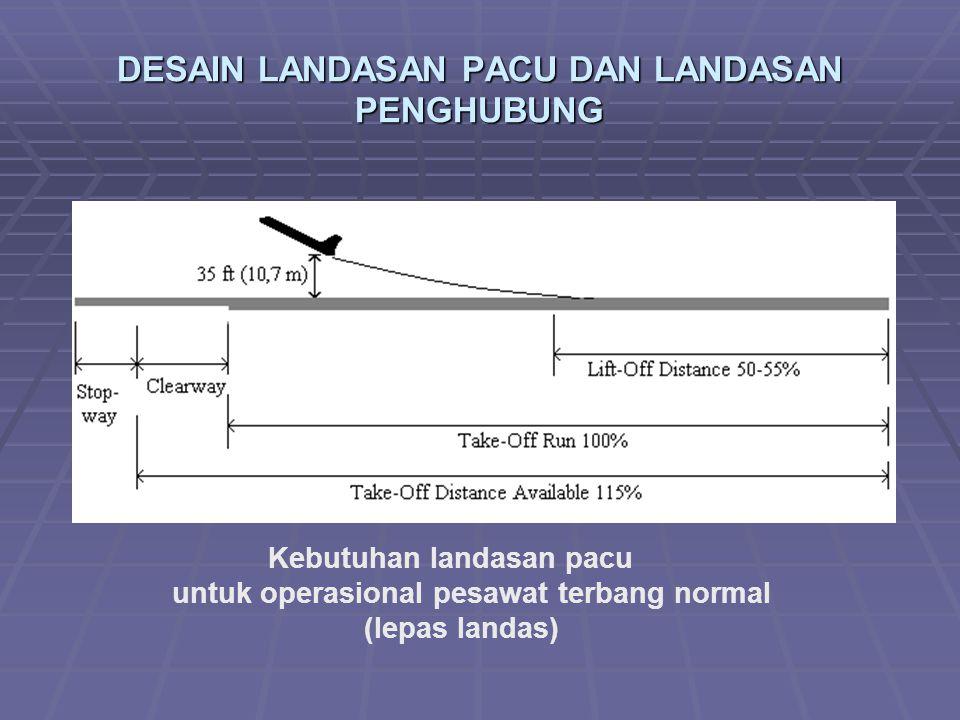 DESAIN LANDASAN PACU DAN LANDASAN PENGHUBUNG Kebutuhan landasan pacu untuk operasional pesawat terbang normal (lepas landas)