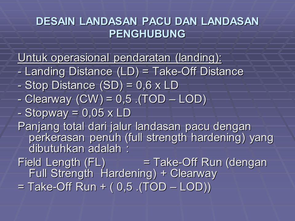 DESAIN LANDASAN PACU DAN LANDASAN PENGHUBUNG Untuk operasional pendaratan (landing): - Landing Distance (LD) = Take-Off Distance - Stop Distance (SD) = 0,6 x LD - Clearway (CW) = 0,5.(TOD – LOD) - Stopway = 0,05 x LD Panjang total dari jalur landasan pacu dengan perkerasan penuh (full strength hardening) yang dibutuhkan adalah : Field Length (FL) = Take-Off Run (dengan Full Strength Hardening) + Clearway = Take-Off Run + ( 0,5.(TOD – LOD))